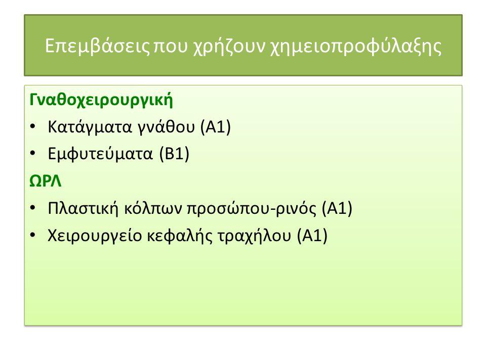 Επεμβάσεις που χρήζουν χημειοπροφύλαξης Γναθοχειρουργική • Κατάγματα γνάθου (Α1) • Εμφυτεύματα (Β1) ΩΡΛ • Πλαστική κόλπων προσώπου-ρινός (Α1) • Χειρου