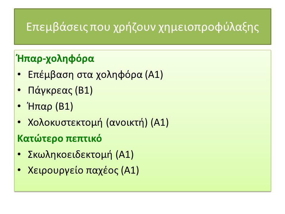 Επεμβάσεις που χρήζουν χημειοπροφύλαξης Ήπαρ-χοληφόρα • Επέμβαση στα χοληφόρα (Α1) • Πάγκρεας (Β1) • Ήπαρ (Β1) • Χολοκυστεκτομή (ανοικτή) (Α1) Κατώτερ