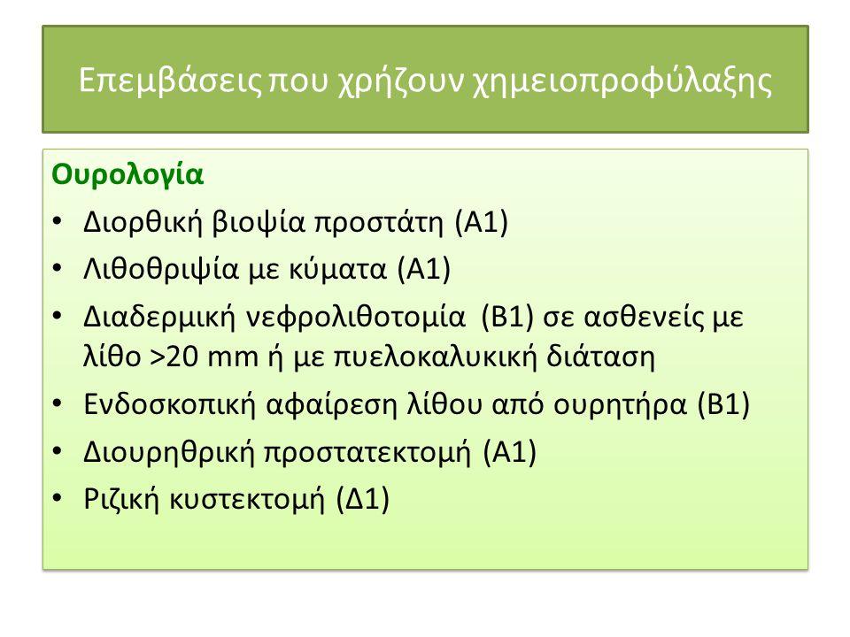 Επεμβάσεις που χρήζουν χημειοπροφύλαξης Ουρολογία • Διορθική βιοψία προστάτη (Α1) • Λιθοθριψία με κύματα (Α1) • Διαδερμική νεφρολιθοτομία (Β1) σε ασθε