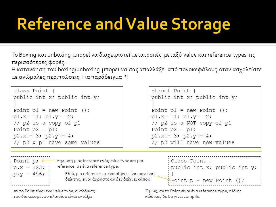 Το Boxing και unboxing μπορεί να διαχειριστεί μετατροπές μεταξύ value και reference types τις περισσότερες φορές.