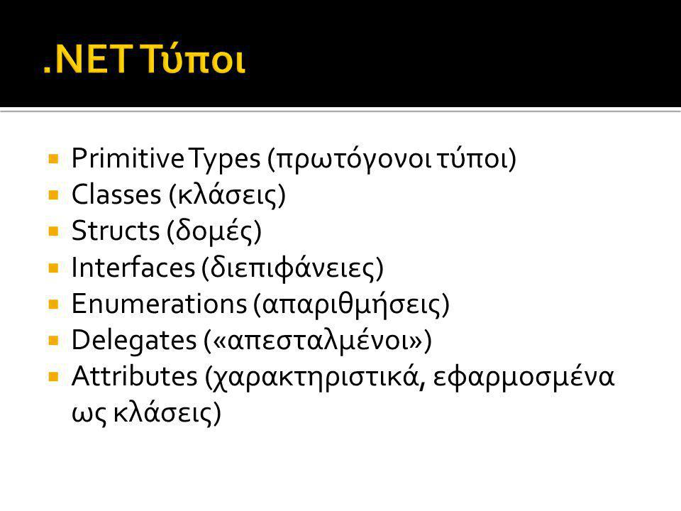  Primitive Types (πρωτόγονοι τύποι)  Classes (κλάσεις)  Structs (δομές)  Interfaces (διεπιφάνειες)  Enumerations (απαριθμήσεις)  Delegates («απεσταλμένοι»)  Attributes (χαρακτηριστικά, εφαρμοσμένα ως κλάσεις)