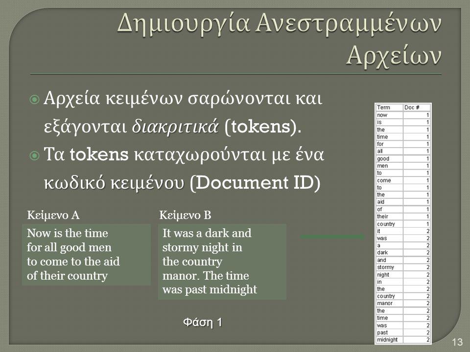 διακριτικά  Αρχεία κειμένων σαρώνονται και εξάγονται διακριτικά (tokens). κωδικό κειμένου  Τα tokens καταχωρούνται με ένα κωδικό κειμένου (Document