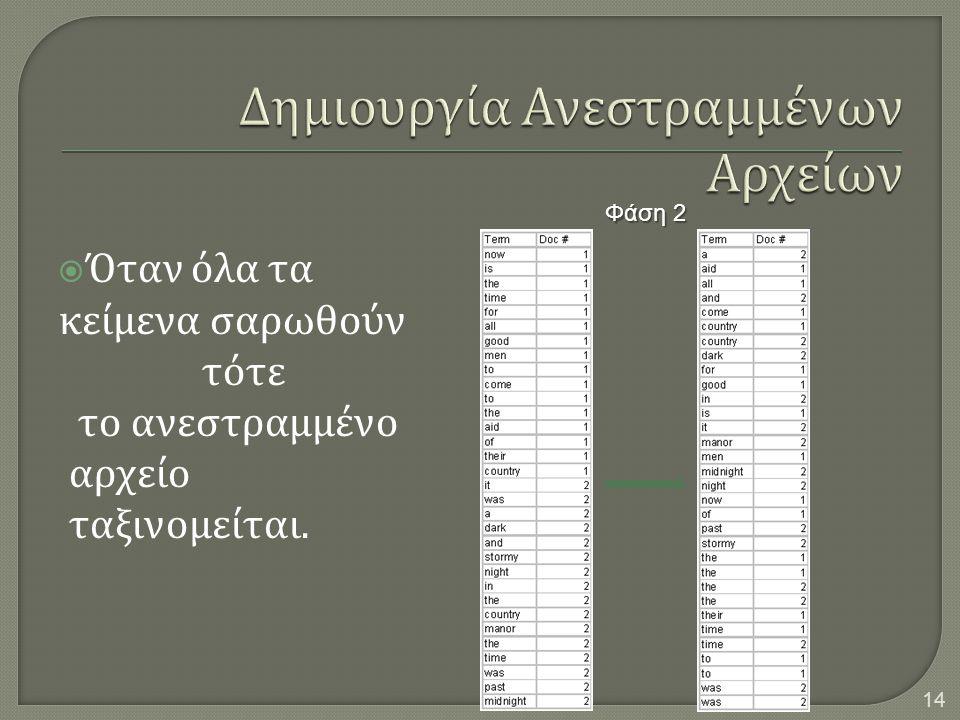  Όταν όλα τα κείμενα σαρωθούν τότε το ανεστραμμένο αρχείο ταξινομείται. 14 Φάση 2