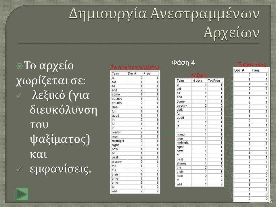  Το αρχείο χωρίζεται σε : λεξικό  λεξικό ( για διευκόλυνση του ψαξίματος ) και  εμφανίσεις  εμφανίσεις. 16 Το αρχείο χωρίζεται Λεξικό Εμφανίσεις Φ