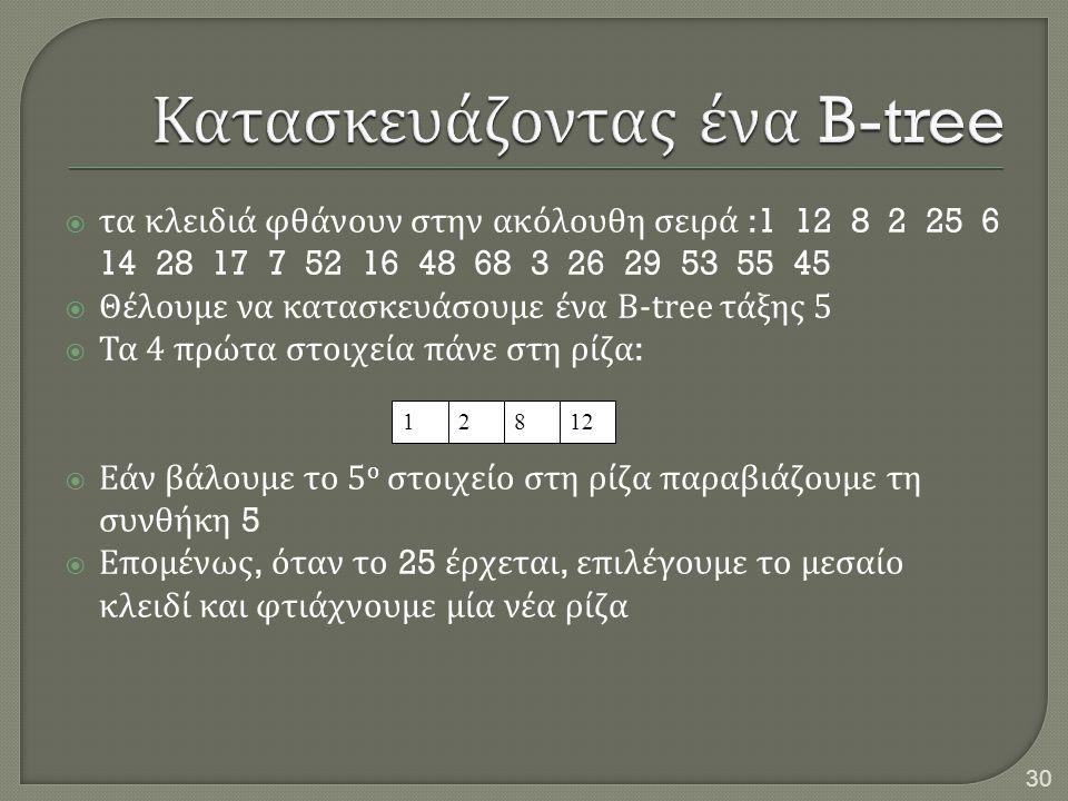  τα κλειδιά φθάνουν στην ακόλουθη σειρά :1 12 8 2 25 6 14 28 17 7 52 16 48 68 3 26 29 53 55 45  Θέλουμε να κατασκευάσουμε ένα B-tree τάξης 5  Τα 4