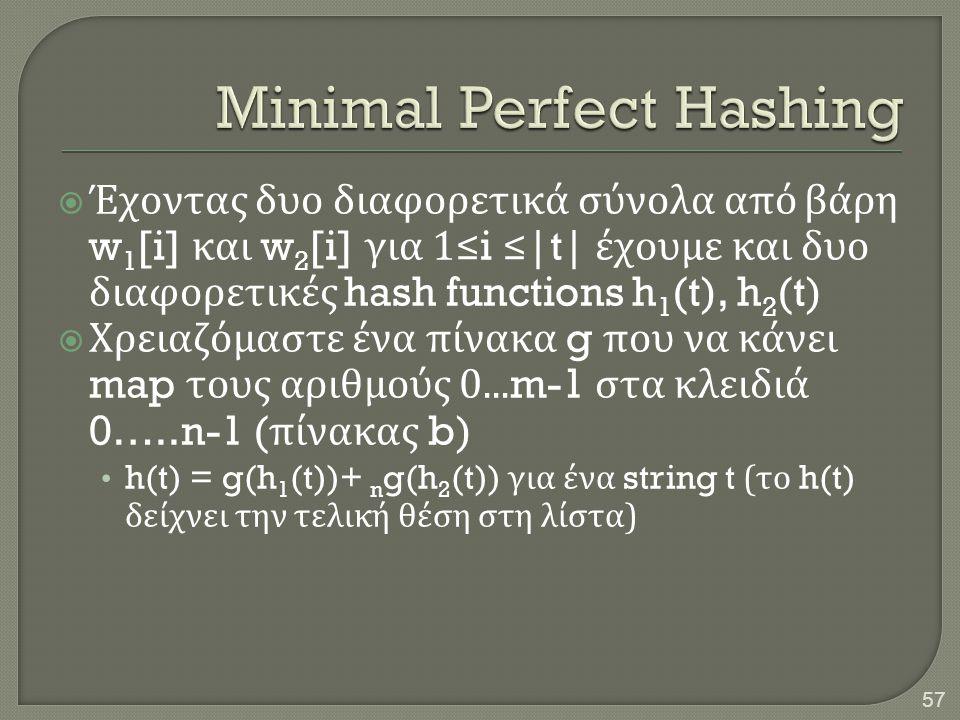  Έχοντας δυο διαφορετικά σύνολα από βάρη w 1 [i] και w 2 [i] για 1≤i ≤|t| έχουμε και δυο διαφορετικές hash functions h 1 (t), h 2 (t)  Χρειαζόμαστε
