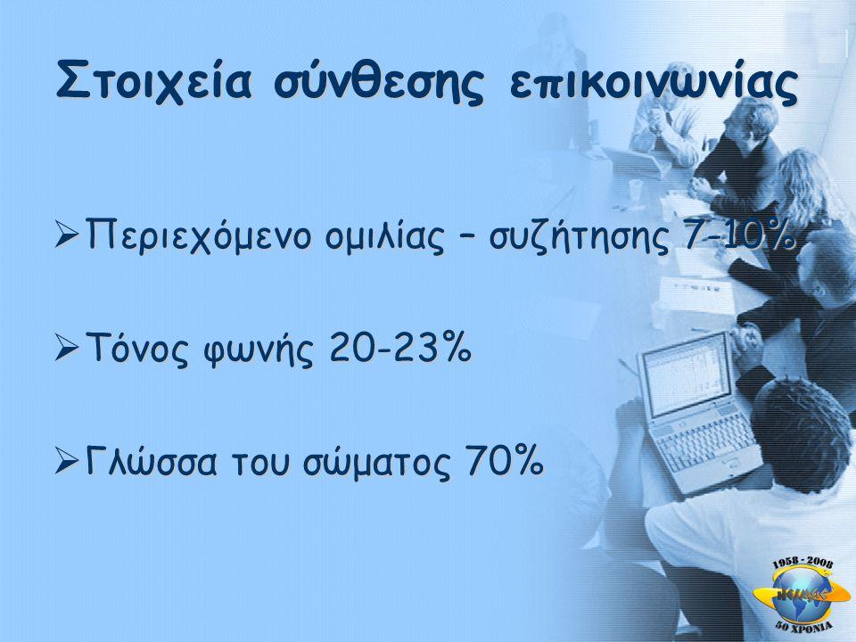 Στοιχεία σύνθεσης επικοινωνίας  Περιεχόμενο ομιλίας – συζήτησης 7-10%  Τόνος φωνής 20-23%  Γλώσσα του σώματος 70%