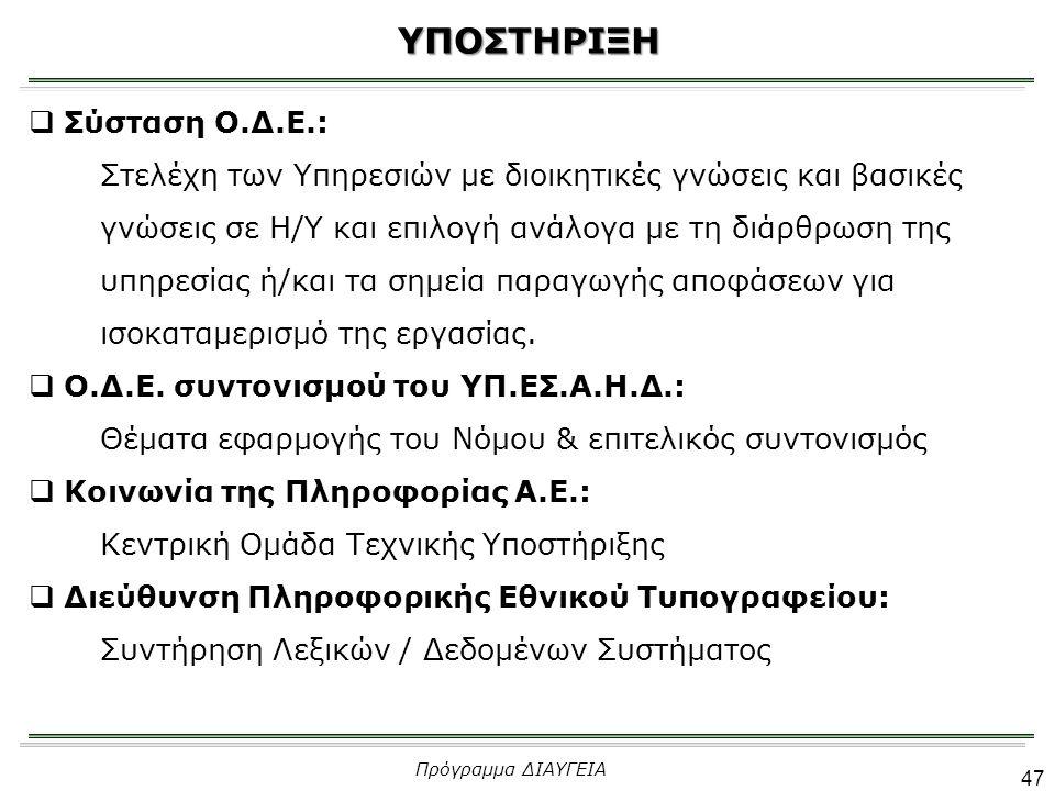 Συχνές ερωτήσεις 48 Οι ερωτήσεις ομαδοποιούνται και οι συχνότερες και σημαντικότερες, εντάσσονται στην ενότητα Συχνές Ερωτήσεις της ιστοσελίδας diavgeia.gov.gr Πρόγραμμα ΔΙΑΥΓΕΙΑ