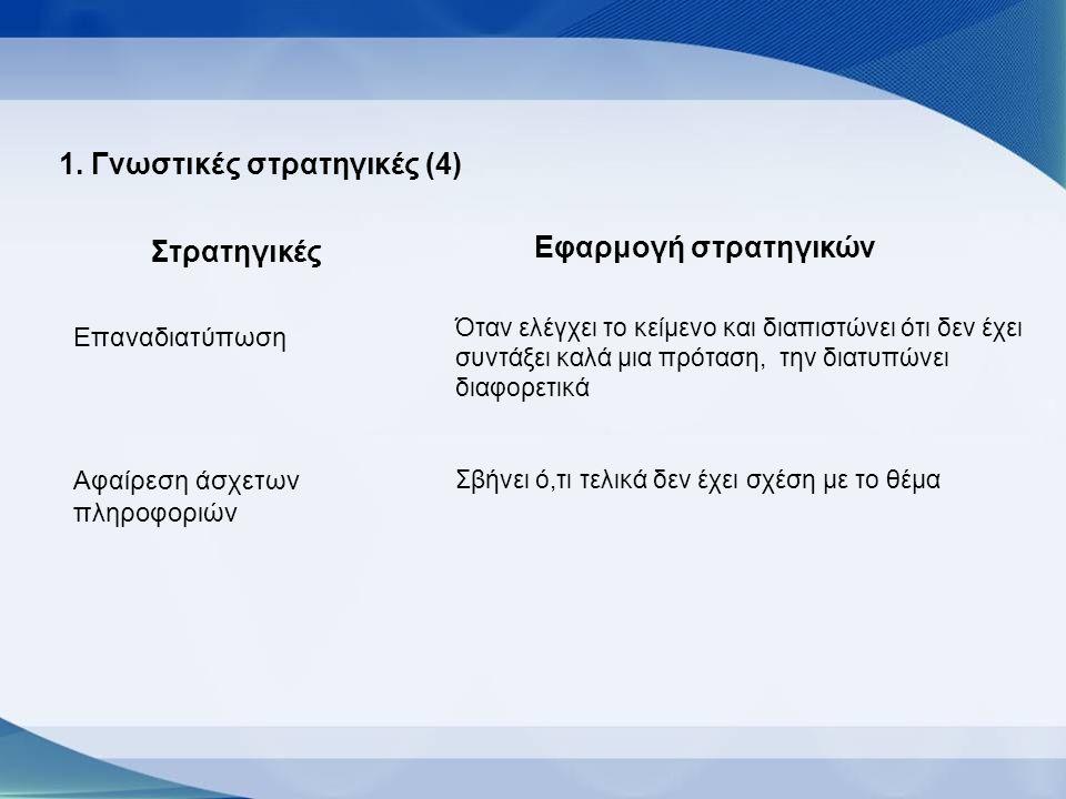 1. Γνωστικές στρατηγικές (4) Στρατηγικές Εφαρμογή στρατηγικών Επαναδιατύπωση Όταν ελέγχει το κείμενο και διαπιστώνει ότι δεν έχει συντάξει καλά μια πρ