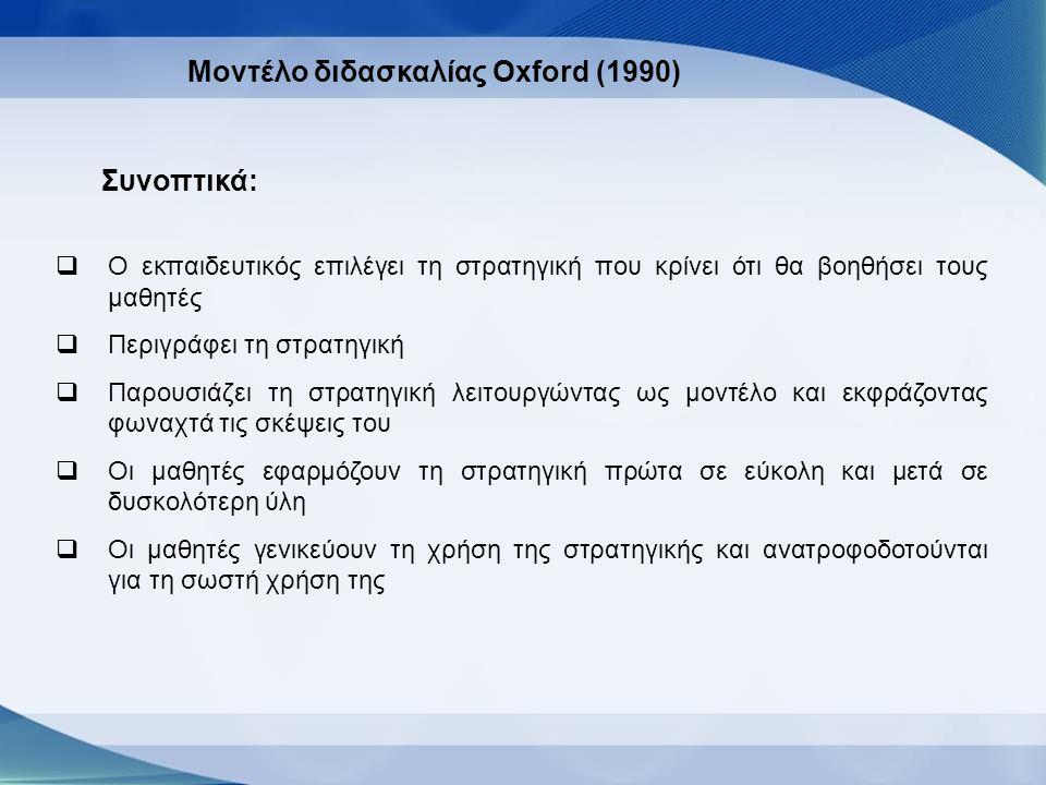 Μοντέλο διδασκαλίας Oxford (1990)  Ο εκπαιδευτικός επιλέγει τη στρατηγική που κρίνει ότι θα βοηθήσει τους μαθητές  Περιγράφει τη στρατηγική  Παρουσιάζει τη στρατηγική λειτουργώντας ως μοντέλο και εκφράζοντας φωναχτά τις σκέψεις του  Οι μαθητές εφαρμόζουν τη στρατηγική πρώτα σε εύκολη και μετά σε δυσκολότερη ύλη  Οι μαθητές γενικεύουν τη χρήση της στρατηγικής και ανατροφοδοτούνται για τη σωστή χρήση της Συνοπτικά: