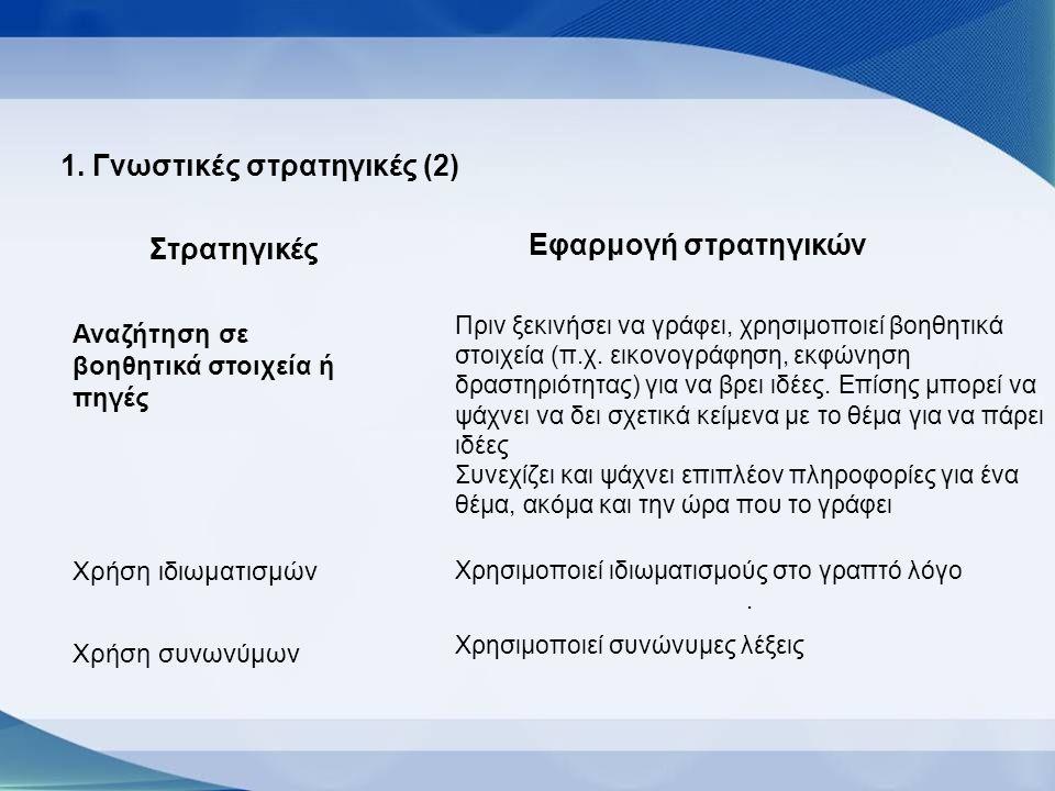 1. Γνωστικές στρατηγικές (2) Στρατηγικές Εφαρμογή στρατηγικών Αναζήτηση σε βοηθητικά στοιχεία ή πηγές Πριν ξεκινήσει να γράφει, χρησιμοποιεί βοηθητικά