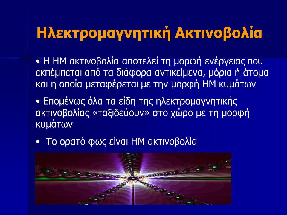 Ηλεκτρομαγνητική Ακτινοβολία • Η ΗΜ ακτινοβολία αποτελεί τη μορφή ενέργειας που εκπέμπεται από τα διάφορα αντικείμενα, μόρια ή άτομα και η οποία μεταφ
