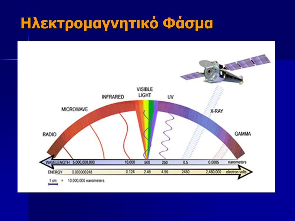 Ακτίνες Γ Ακτίνες Γ Οι ακτίνες Γ έχουν τα μικρότερα μήκη κύματος και την πιο μεγάλη ενέργεια Είναι εξαιρετικά επικίνδυνες για τον άνθρωπο Αποτελούν αυτό που αποκαλούμε Ραδιενέργεια Εκπέμπονται από ραδιενεργά στοιχεία και κατά τις πυρηνικές αντιδράσεις Η ατμόσφαιρα της γης μας προστατεύει από τις ακτίνες γ που προέρχονται από το διάστημα