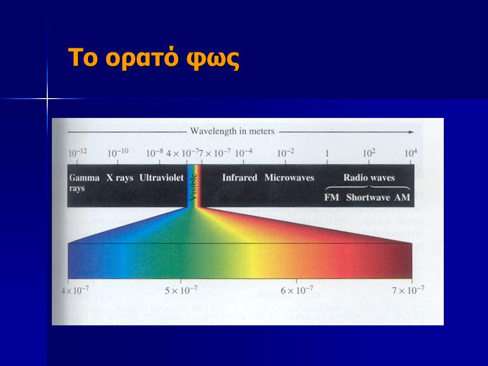 • Το ορατό φως αποτελεί ένα πολύ μικρό κομμάτι του Ηλεκτρομαγνητικού Φάσματος •Το λέμε ορατό και είναι σημαντικό για εμάς σε σχέση με τα υπόλοιπα μέρη του ΗΜ φάσματος γιατί τα μάτια μας είναι «σχεδιασμένα» να βλέπουν σε αυτά τα μήκη κύματος • Η περιοχή του φάσματος που αντιστοιχεί στο ορατό φως κυμαίνεται από 700nm – 400nm (1nm= 10 -9 m)