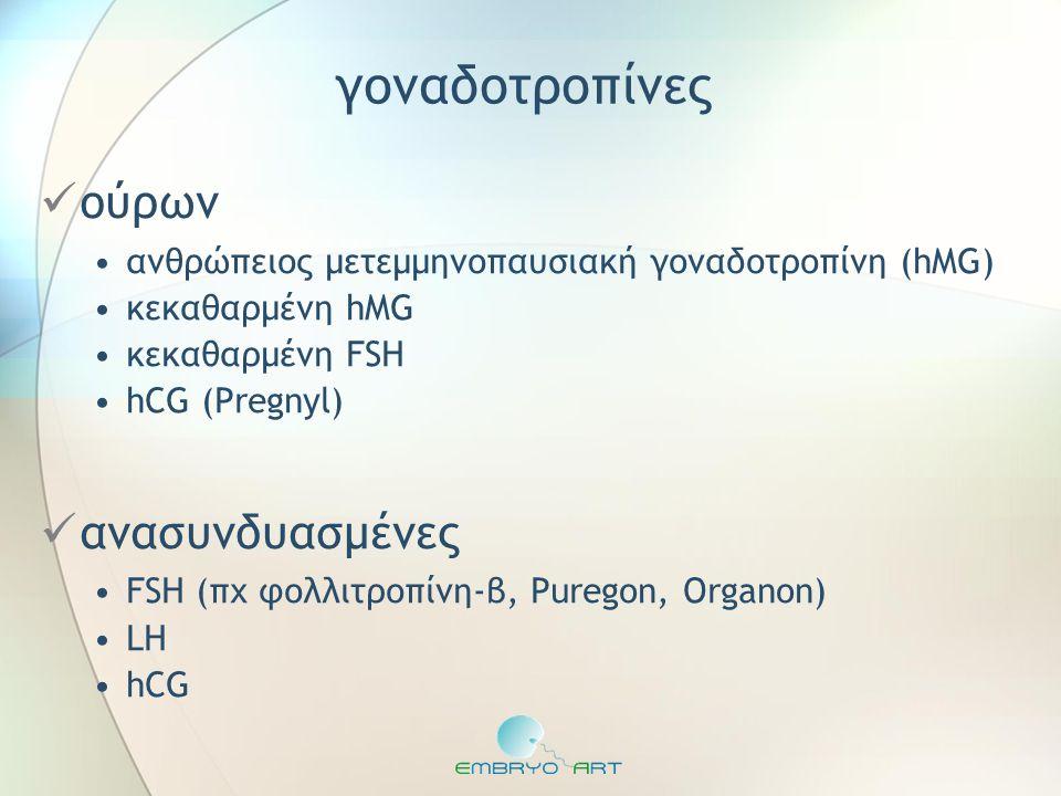 γοναδοτροπίνες  ούρων •ανθρώπειος μετεμμηνοπαυσιακή γοναδοτροπίνη (hMG) •κεκαθαρμένη hMG •κεκαθαρμένη FSH •hCG (Pregnyl)  ανασυνδυασμένες •FSH (πχ φ