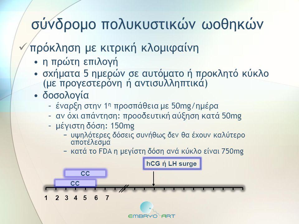 σύνδρομο πολυκυστικών ωοθηκών  πρόκληση με κιτρική κλομιφαίνη •η πρώτη επιλογή •σχήματα 5 ημερών σε αυτόματο ή προκλητό κύκλο (με προγεστερόνη ή αντι