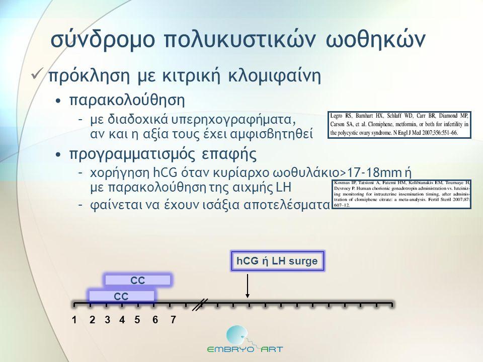 σύνδρομο πολυκυστικών ωοθηκών  πρόκληση με κιτρική κλομιφαίνη •παρακολούθηση –με διαδοχικά υπερηχογραφήματα, αν και η αξία τους έχει αμφισβητηθεί •πρ