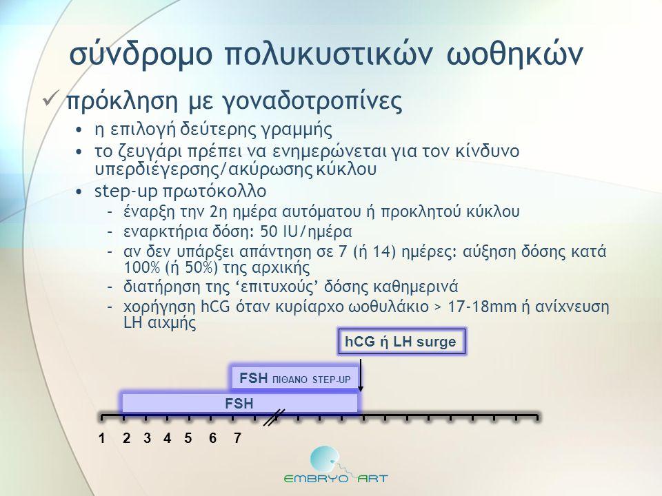 σύνδρομο πολυκυστικών ωοθηκών  πρόκληση με γοναδοτροπίνες •η επιλογή δεύτερης γραμμής •το ζευγάρι πρέπει να ενημερώνεται για τον κίνδυνο υπερδιέγερση