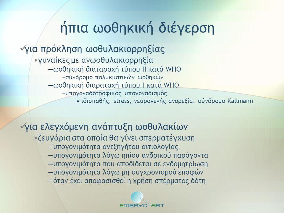 ήπια ωοθηκική διέγερση  για πρόκληση ωοθυλακιορρηξίας •γυναίκες με ανωοθυλακιορρηξία —ωοθηκική διαταραχή τύπου ΙΙ κατά WHO −σύνδρομο πολυκυστικών ωοθηκών —ωοθηκική διαραταχή τύπου Ι κατά WHO −υπογοναδοτροφικός υπογοναδισμός • ιδιοπαθής, stress, νευρογενής ανορεξία, σύνδρομο Kallmann  για ελεγχόμενη ανάπτυξη ωοθυλακίων •ζευγάρια στα οποία θα γίνει σπερματέγχυση —υπογονιμότητα ανεξηγήτου αιτιολογίας —υπογονιμότητα λόγω ηπίου ανδρικού παράγοντα —υπογονιμότητα που αποδίδεται σε ενδομητρίωση —υπογονιμότητα λόγω μη συγχρονισμού επαφών —όταν έχει αποφασισθεί η χρήση σπέρματος δότη