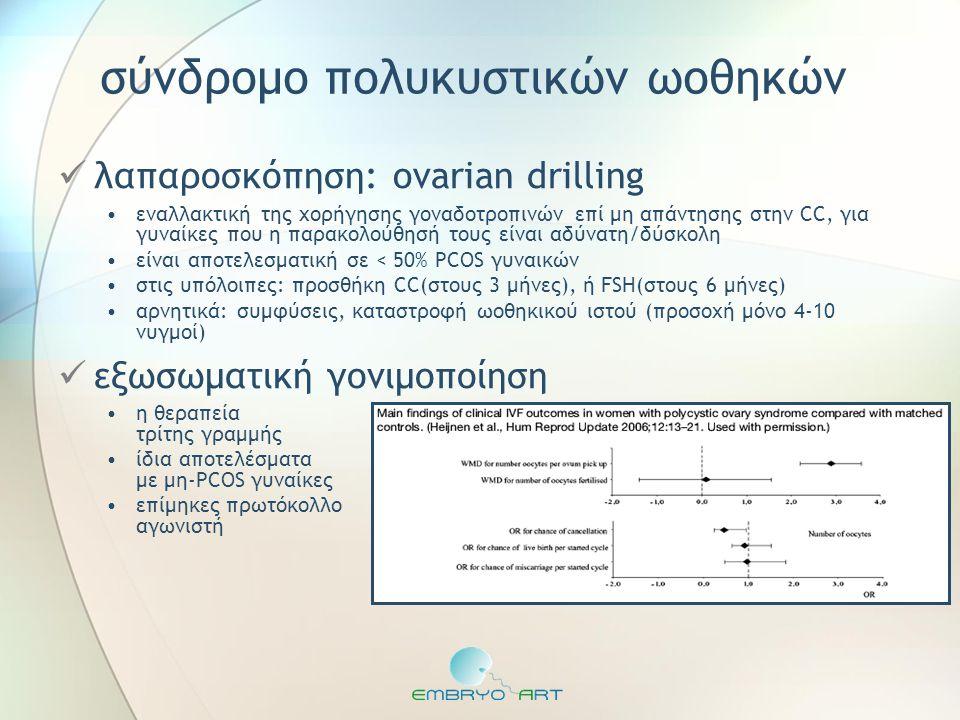  λαπαροσκόπηση: ovarian drilling •εναλλακτική της χορήγησης γοναδοτροπινών επί μη απάντησης στην CC, για γυναίκες που η παρακολούθησή τους είναι αδύν