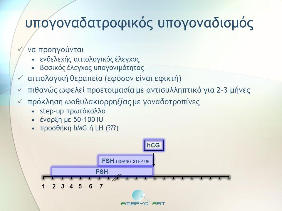 υπογοναδατροφικός υπογοναδισμός FSH FSH ΠΙΘΑΝΟ STEP-UP 1 2 3 4 5 6 7 hCG  να προηγούνται •ενδελεχής αιτιολογικός έλεγχος •βασικός έλεγχος υπογονιμότη