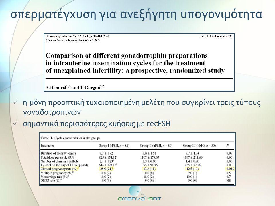 σπερματέγχυση για ανεξήγητη υπογονιμότητα  η μόνη προοπτική τυχαιοποιημένη μελέτη που συγκρίνει τρεις τύπους γοναδοτροπινών  σημαντικά περισσότερες