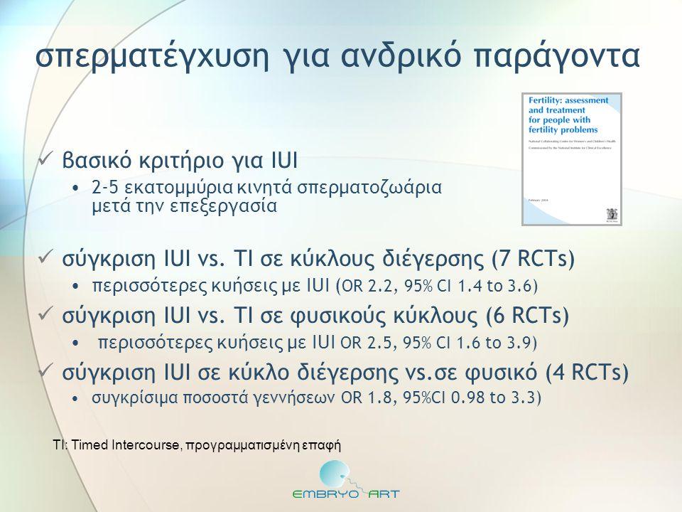 σπερματέγχυση για ανδρικό παράγοντα  βασικό κριτήριο για IUI •2-5 εκατομμύρια κινητά σπερματοζωάρια μετά την επεξεργασία  σύγκριση IUI vs. TI σε κύκ