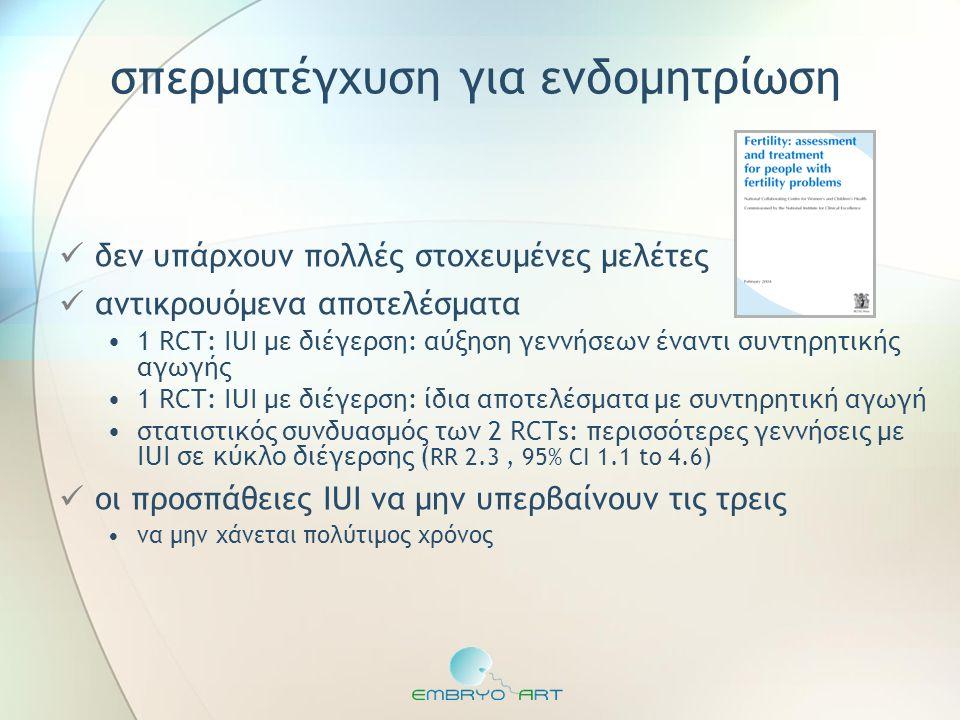 σπερματέγχυση για ενδομητρίωση  δεν υπάρχουν πολλές στοχευμένες μελέτες  αντικρουόμενα αποτελέσματα •1 RCT: IUI με διέγερση: αύξηση γεννήσεων έναντι