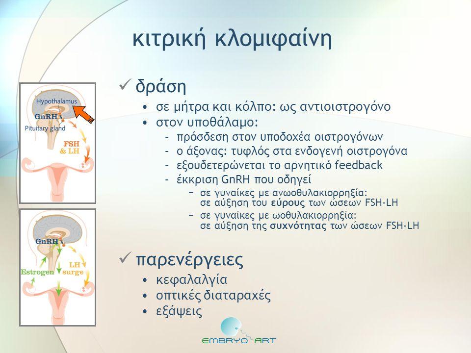 σύνδρομο πολυκυστικών ωοθηκών  πρόκληση με κιτρική κλομιφαίνη •η πρώτη επιλογή •σχήματα 5 ημερών σε αυτόματο ή προκλητό κύκλο (με προγεστερόνη ή αντισυλληπτικά) •δοσολογία –έναρξη στην 1 η προσπάθεια με 50mg/ημέρα –αν όχι απάντηση: προοδευτική αύξηση κατά 50mg –μέγιστη δόση: 150mg −υψηλότερες δόσεις συνήθως δεν θα έχουν καλύτερο αποτέλεσμα −κατά το FDA η μεγίστη δόση ανά κύκλο είναι 750mg CC 1 2 3 4 5 6 7 hCG ή LH surge