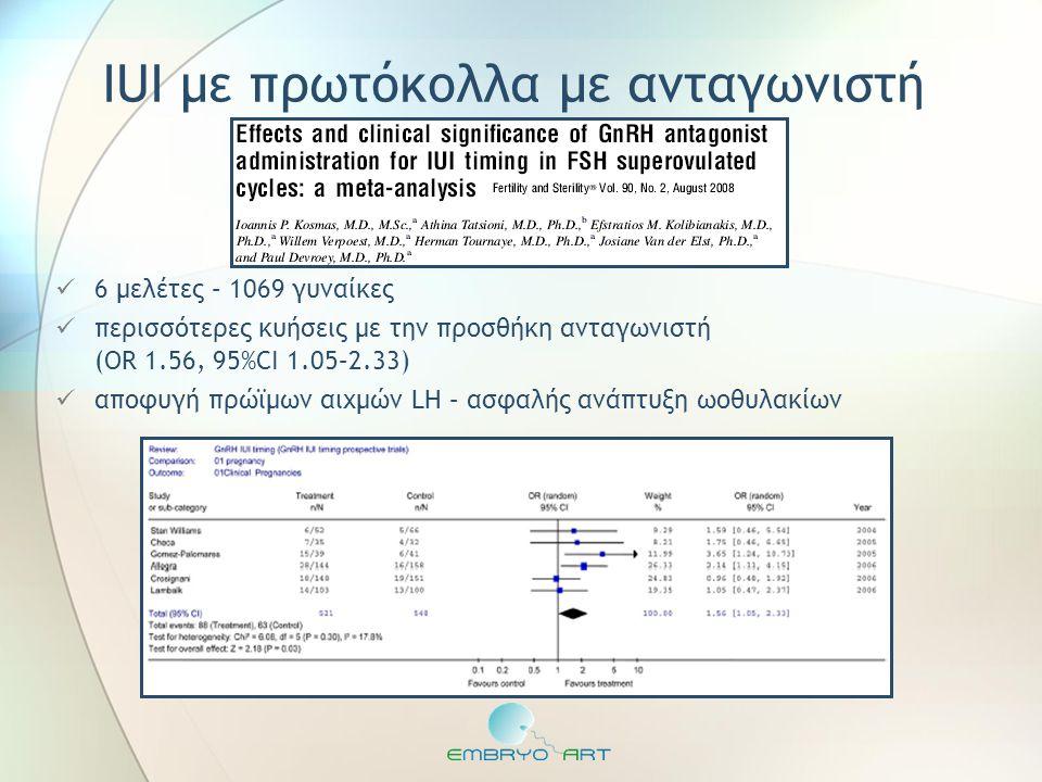IUI με πρωτόκολλα με ανταγωνιστή  6 μελέτες – 1069 γυναίκες  περισσότερες κυήσεις με την προσθήκη ανταγωνιστή (OR 1.56, 95%CI 1.05–2.33)  αποφυγή π