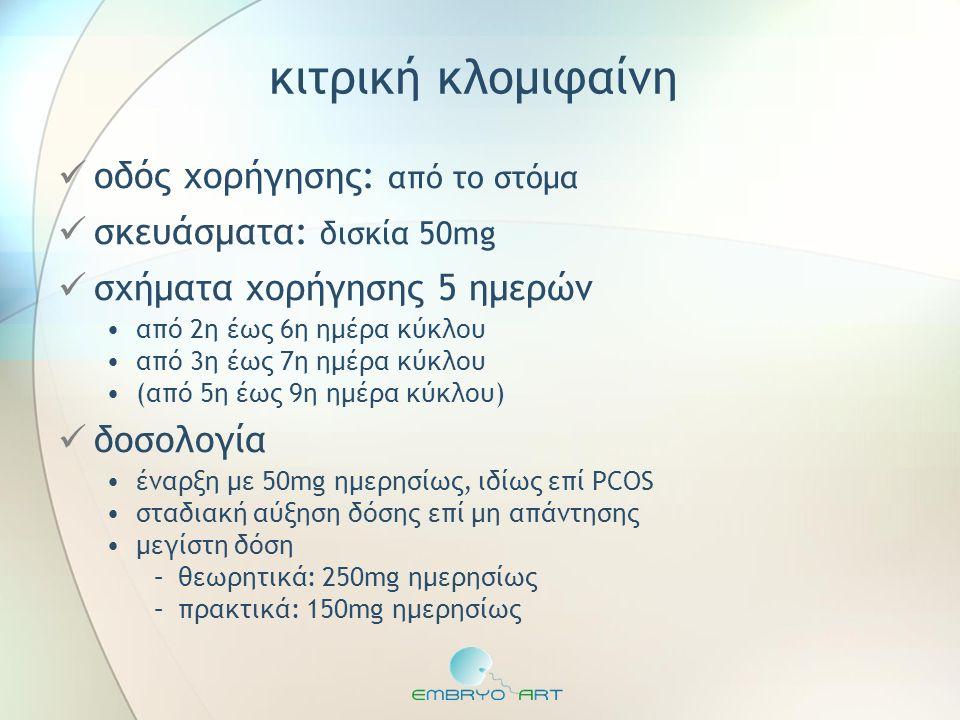 σύνδρομο πολυκυστικών ωοθηκών  πρόκληση με κιτρική κλομιφαίνη •παρακολούθηση –με διαδοχικά υπερηχογραφήματα, αν και η αξία τους έχει αμφισβητηθεί •προγραμματισμός επαφής –χορήγηση hCG όταν κυρίαρχο ωοθυλάκιο>17-18mm ή με παρακολούθηση της αιχμής LH –φαίνεται να έχουν ισάξια αποτελέσματα CC 1 2 3 4 5 6 7 hCG ή LH surge