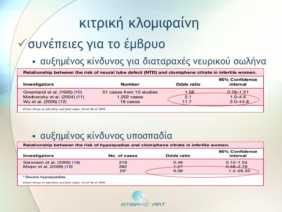 σύνδρομο πολυκυστικών ωοθηκών  πρόκληση με γοναδοτροπίνες •η επιλογή δεύτερης γραμμής •το ζευγάρι πρέπει να ενημερώνεται για τον κίνδυνο υπερδιέγερσης/ακύρωσης κύκλου •step-up πρωτόκολλο –έναρξη την 2η ημέρα αυτόματου ή προκλητού κύκλου –εναρκτήρια δόση: 50 IU/ημέρα –αν δεν υπάρξει απάντηση σε 7 (ή 14) ημέρες: αύξηση δόσης κατά 100% (ή 50%) της αρχικής –διατήρηση της 'επιτυχούς' δόσης καθημερινά –χορήγηση hCG όταν κυρίαρχο ωοθυλάκιο > 17-18mm ή ανίχνευση LH αιχμής FSH FSH ΠΙΘΑΝΟ STEP-UP 1 2 3 4 5 6 7 hCG ή LH surge