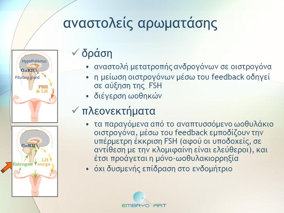 αναστολείς αρωματάσης  δράση •αναστολή μετατροπής ανδρογόνων σε οιστρογόνα •η μείωση οιστρογόνων μέσω του feedback οδηγεί σε αύξηση της FSH •διέγερση
