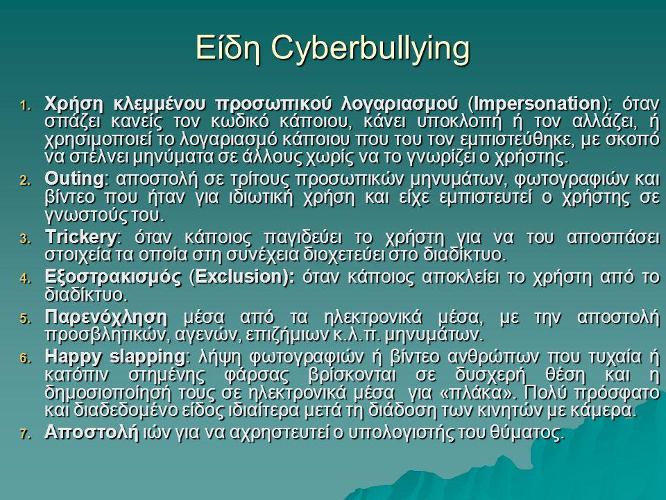 Είδη Cyberbullying 1.