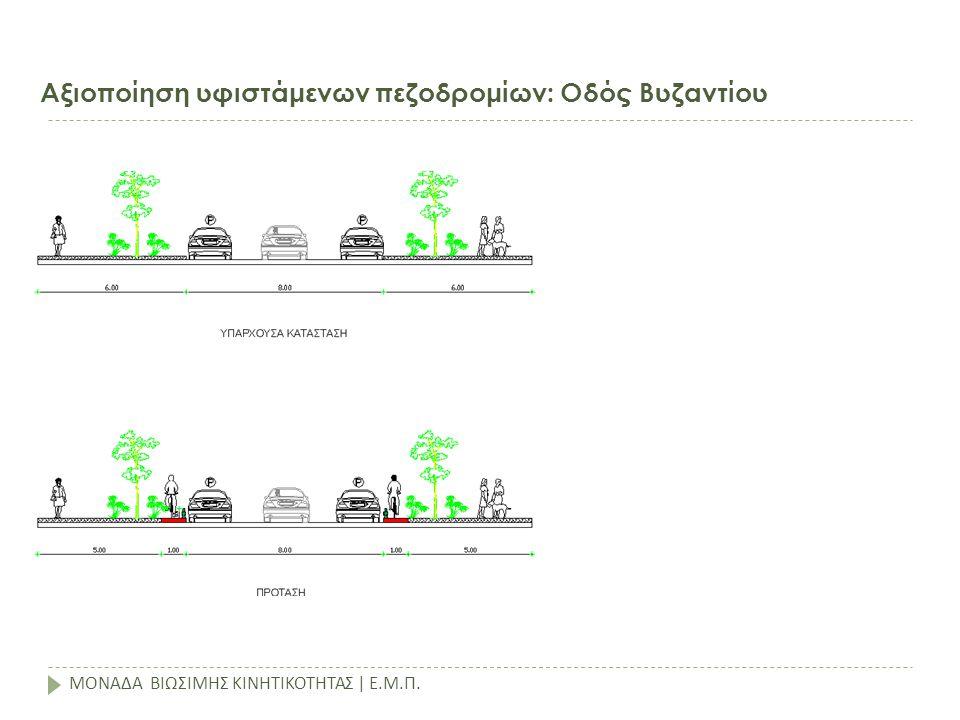 Αξιοποίηση υφιστάμενων πεζοδρομίων: Οδός Βυζαντίου ΜΟΝΑΔΑ ΒΙΩΣΙΜΗΣ ΚΙΝΗΤΙΚΟΤΗΤΑΣ | Ε.Μ.Π.