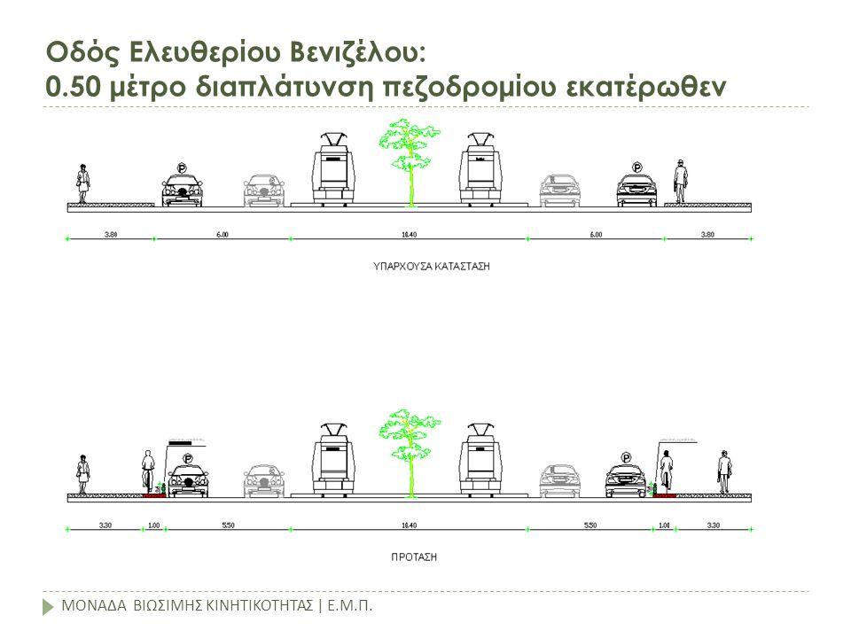 Οδός Ελευθερίου Βενιζέλου: 0.50 μέτρο διαπλάτυνση πεζοδρομίου εκατέρωθεν ΜΟΝΑΔΑ ΒΙΩΣΙΜΗΣ ΚΙΝΗΤΙΚΟΤΗΤΑΣ | Ε.Μ.Π.