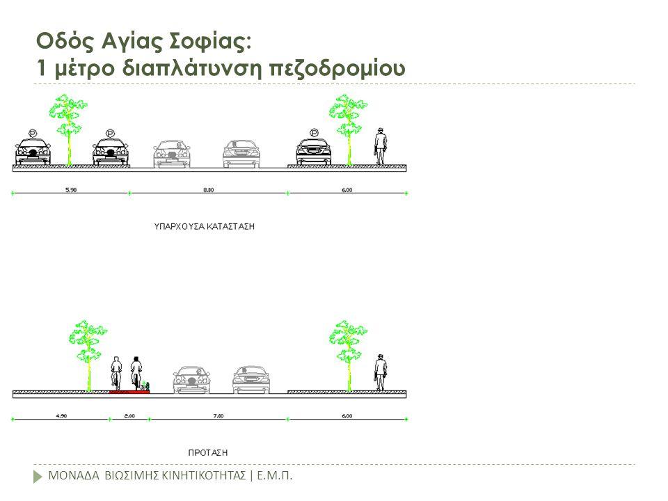 Οδός Μεγάλου Αλεξάνδρου: 0.50 μέτρο διαπλάτυνση πεζοδρομίου ΜΟΝΑΔΑ ΒΙΩΣΙΜΗΣ ΚΙΝΗΤΙΚΟΤΗΤΑΣ | Ε.Μ.Π.