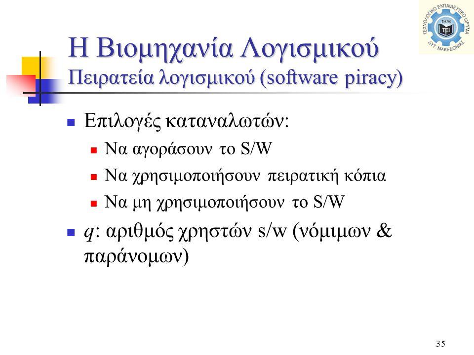 35  Επιλογές καταναλωτών:  Να αγοράσουν το S/W  Να χρησιμοποιήσουν πειρατική κόπια  Να μη χρησιμοποιήσουν το S/W  q: αριθμός χρηστών s/w (νόμιμων & παράνομων) H Βιομηχανία Λογισμικού Πειρατεία λογισμικού (software piracy)