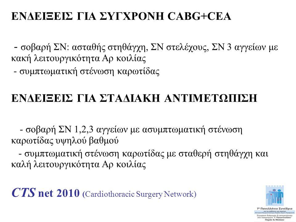 ΕΝΔΕΙΞΕΙΣ ΓΙΑ ΣΥΓΧΡΟΝΗ CABG+CEA - σοβαρή ΣΝ: ασταθής στηθάγχη, ΣΝ στελέχους, ΣΝ 3 αγγείων με κακή λειτουργικότητα Αρ κοιλίας - συμπτωματική στένωση κα