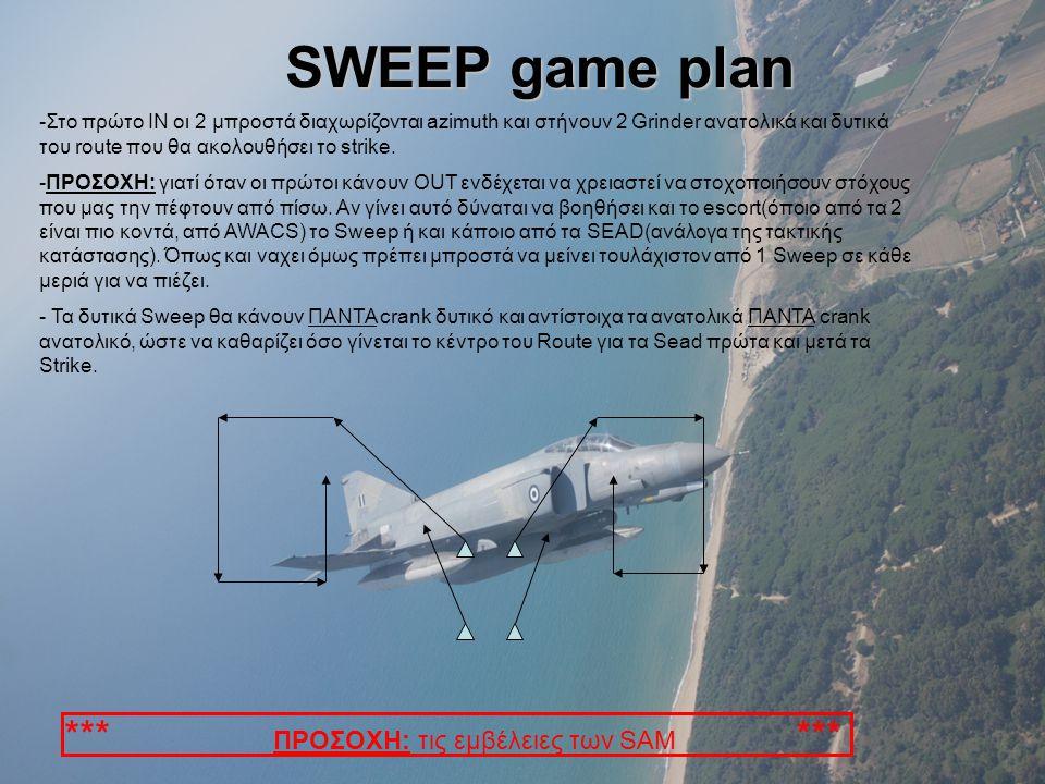 SWEEP game plan -Στο πρώτο IN οι 2 μπροστά διαχωρίζονται azimuth και στήνουν 2 Grinder ανατολικά και δυτικά του route που θα ακολουθήσει το strike.