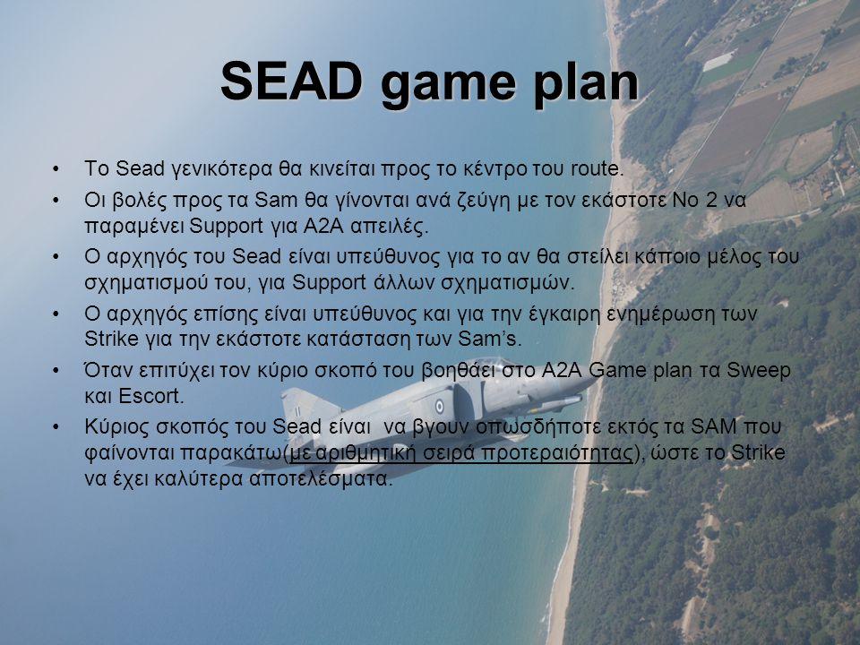 •Το Sead γενικότερα θα κινείται προς το κέντρο του route.