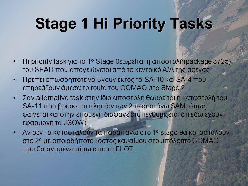 Stage 1 Hi Priority Tasks •Hi priority task για το 1 ο Stage θεωρείται η αποστολή(package 3725) του SEAD που απογειώνεται από το κεντρικό Α/Δ της αρένας.