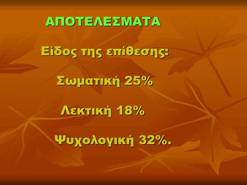 ΑΠΟΤΕΛΕΣΜΑΤΑ Είδος της επίθεσης: Είδος της επίθεσης: Σωματική 25% Σωματική 25% Λεκτική 18% Ψυχολογική 32%. Ψυχολογική 32%.