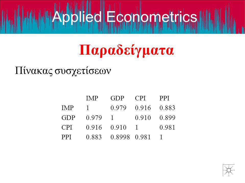 Applied Econometrics Παραδείγματα Πίνακας συσχετίσεων IMPGDPCPIPPI IMP10.9790.9160.883 GDP0.97910.9100.899 CPI0.9160.91010.981 PPI0.8830.89980.9811