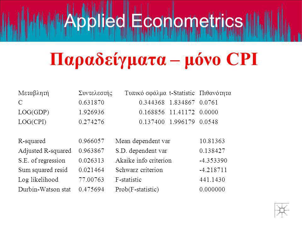 Applied Econometrics Παραδείγματα – μόνο CPI ΜεταβλητήΣυντελεστής Τυπικό σφάλμαt-StatisticΠιθανότητα C0.6318700.3443681.8348670.0761 LOG(GDP)1.9269360