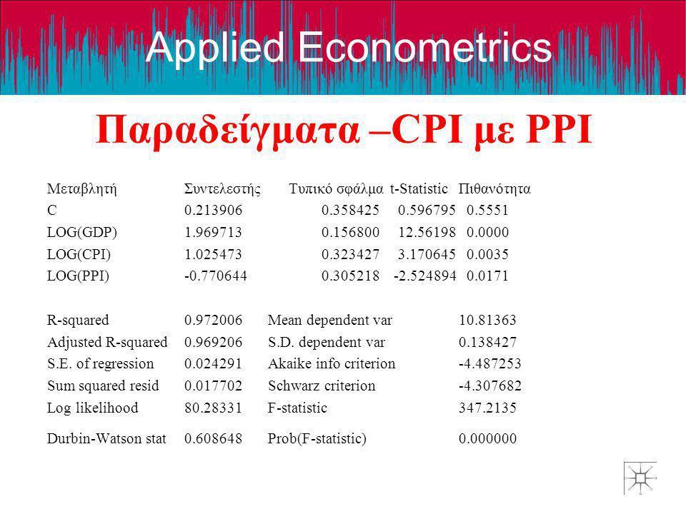Applied Econometrics Παραδείγματα –CPI με PPI ΜεταβλητήΣυντελεστής Τυπικό σφάλμαt-StatisticΠιθανότητα C0.2139060.358425 0.596795 0.5551 LOG(GDP)1.9697
