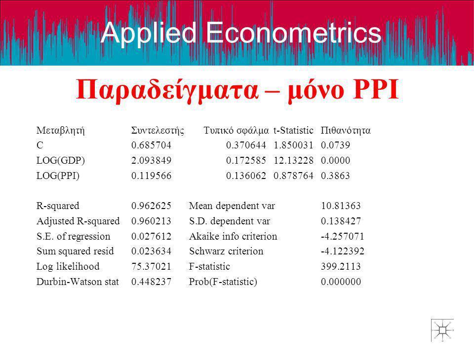 Applied Econometrics Παραδείγματα – μόνο PPI ΜεταβλητήΣυντελεστής Τυπικό σφάλμαt-StatisticΠιθανότητα C0.6857040.3706441.8500310.0739 LOG(GDP)2.0938490