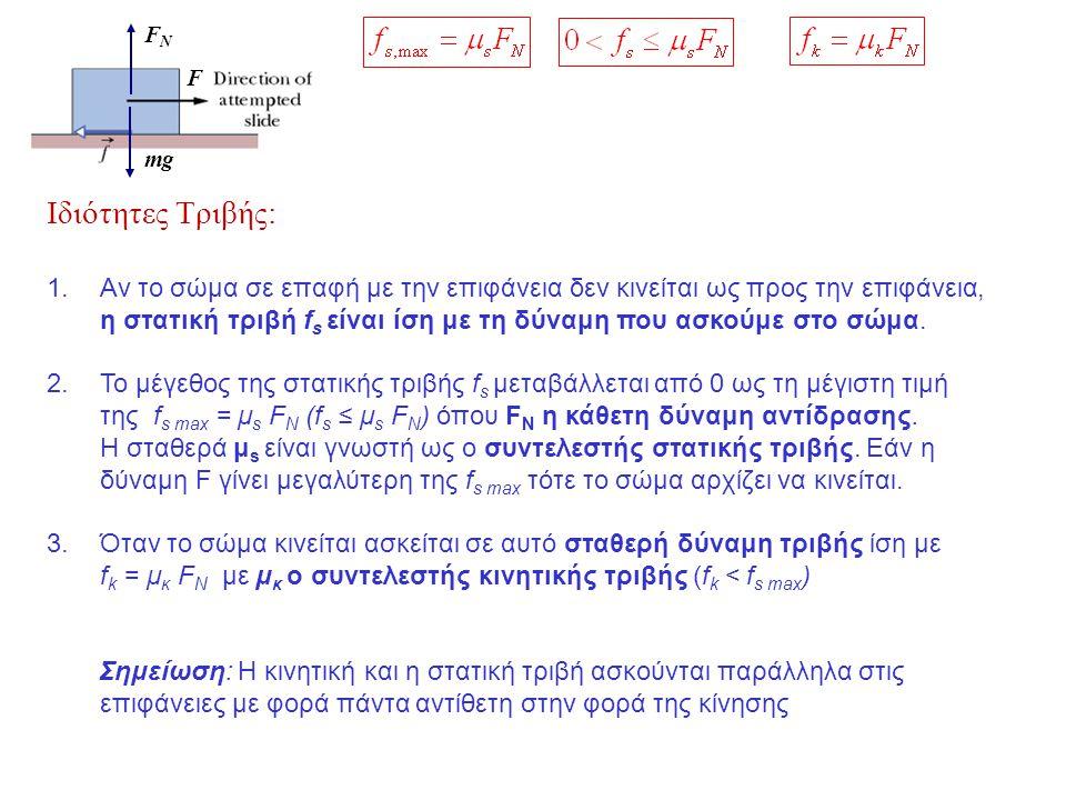 F FNFN mg Ιδιότητες Τριβής: 1.Αν το σώμα σε επαφή με την επιφάνεια δεν κινείται ως προς την επιφάνεια, η στατική τριβή f s είναι ίση με τη δύναμη που ασκούμε στο σώμα.