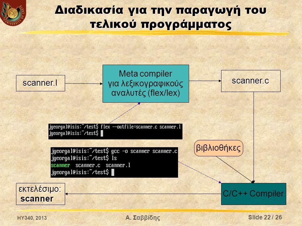 Α. Σαββίδης Διαδικασία για την παραγωγή του τελικού προγράμματος scanner.l Meta compiler για λεξικογραφικούς αναλυτές (flex/lex) scanner.c C/C++ Compi