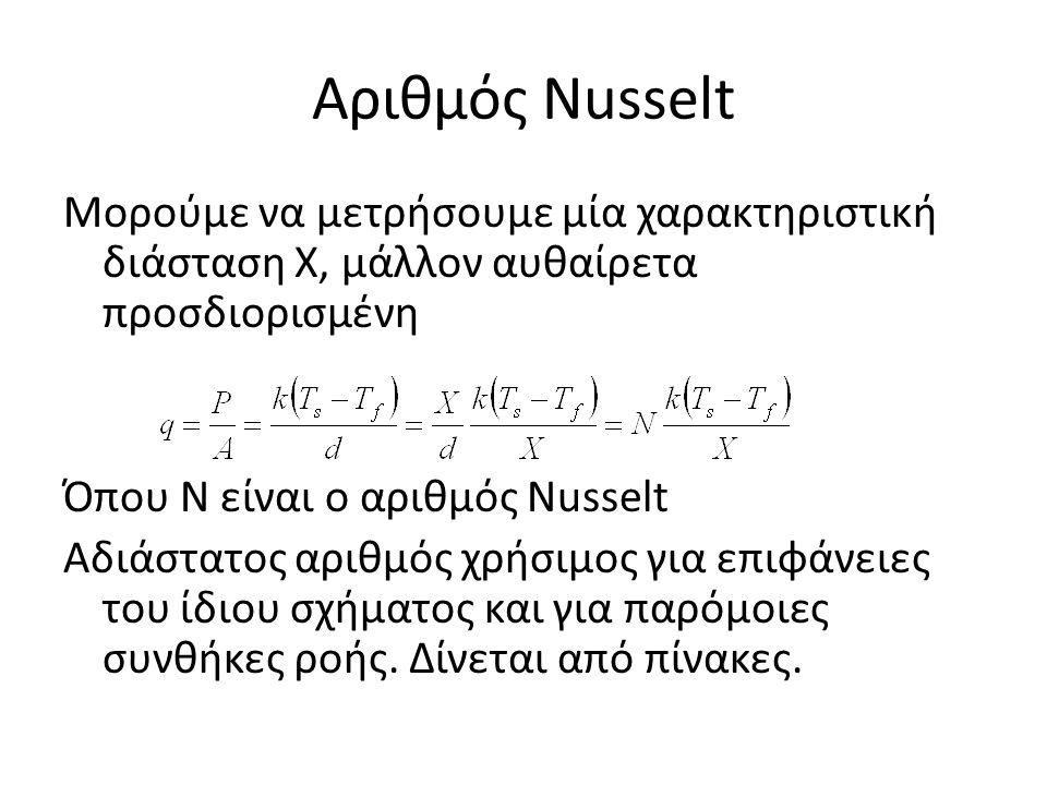 Αριθμός Nusselt Μορούμε να μετρήσουμε μία χαρακτηριστική διάσταση Χ, μάλλον αυθαίρετα προσδιορισμένη Όπου Ν είναι ο αριθμός Nusselt Αδιάστατος αριθμός